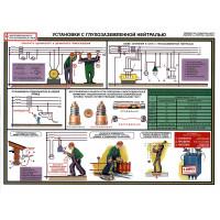 Электробезопасность при напряжении до 1000 В (Комплект из 4-х плакатов)