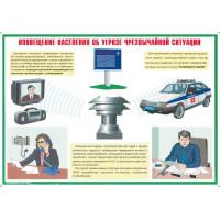 Действия населения при авариях и катастрофах ( комплект из 9 плакатов