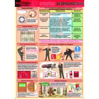 Плакаты Противопожарная Безопасность (Комплект из 2х плакатов)