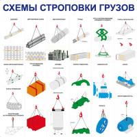 Схемы строповки грузов Сх-2