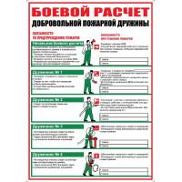 Плакат Боевой расчет Добровольной пожарной дружины
