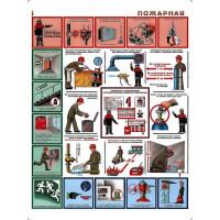 Плакаты Пожарная безопасность (комплект из 2-х плакатов)