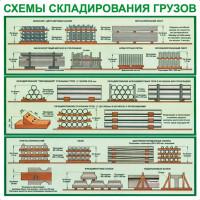 Схемы складирования грузов
