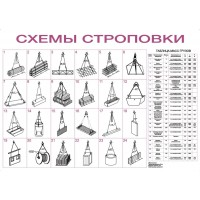 Схемы строповки грузов Сх-1