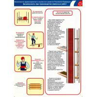 Плакат  Безопасность при производстве каменных работ