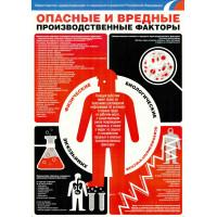 Плакат Вредные производственные факторы