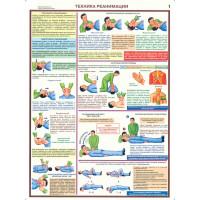 Плакат первая помощь