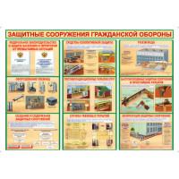 Защитные сооружения гражданской обороны ( комплект из 9 плакатов)