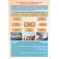 Основы гражданской обороны и защиты от ЧС (Комплект из 8 плакатов)