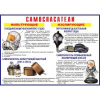 Средства защиты органов дыхания (комплект из 10 плакатов)