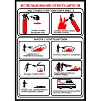 Т301 Использование огнетушителя