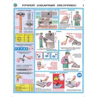 Ручной слесарный инструмент (Комплект из 3-х плакатов)