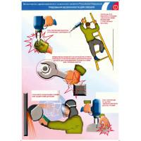 Требование безопасности для слесаря-плакат