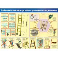Требование безопасности при работе с приставных лестниц и стремянок
