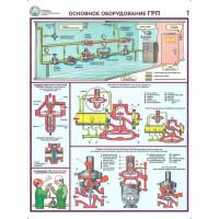 Безопасная эксплуатация газораспределительных пунктов (Комплект из 4х плакатов)