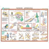 Безопасность работ при деревообработке (комплект из 5 плакатов)