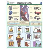 Техника безопасности при сварочных работах (Комплект из 5 плакатов)