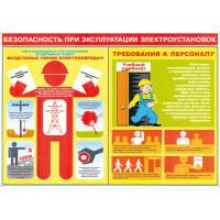 Безопасность при эксплуатации электроустановок (Комплект из 4-х плакатов)