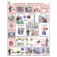 Пожарная безопасность (Комплект из 3-х плакатов)