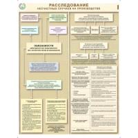 Расследование несчастных случаев на производстве (Комплект из 2-х плакатов)