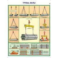 Строповка и складирование грузов (Комплект из 4х плакатов)