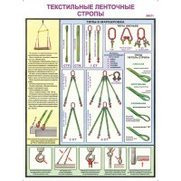 Текстильные ленточные стропы (Комплект из 2х плакатов)