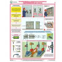Технические меры электробезопасности (комплект из 4х плакатов)