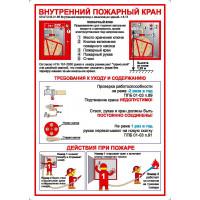Плакат Внутренний пожарный кран
