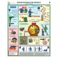 Электроинструмент (Комплект из 2-х плакатов)