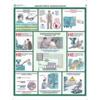 Безопасность работ на металлообрабатывающих станках (комплект из 5 плакатов)