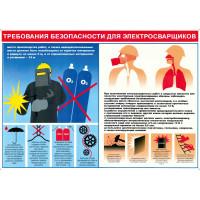 Требование безопасности для электросварщиков - плакат