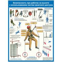 Безопасность при работе на высоте с использованием систем канатного доступа