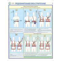 Предохранительные пояса строительные ( комплект из 3-х плакатов)
