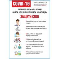 Правила  профилактики новой короновирусной инфекции - плакат